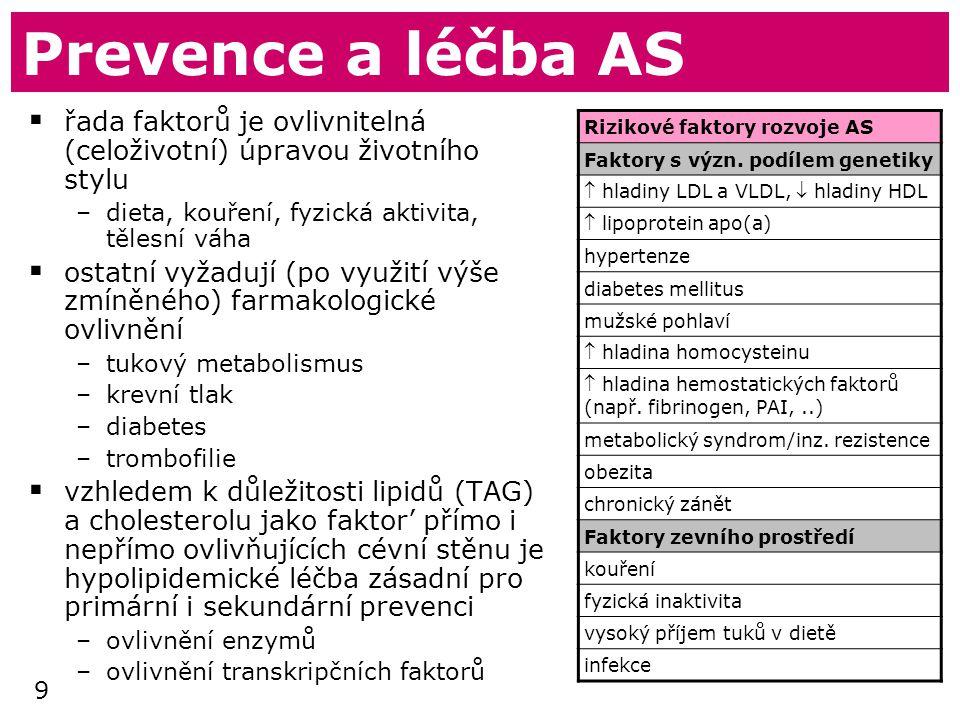 Prevence a léčba AS řada faktorů je ovlivnitelná (celoživotní) úpravou životního stylu. dieta, kouření, fyzická aktivita, tělesní váha.