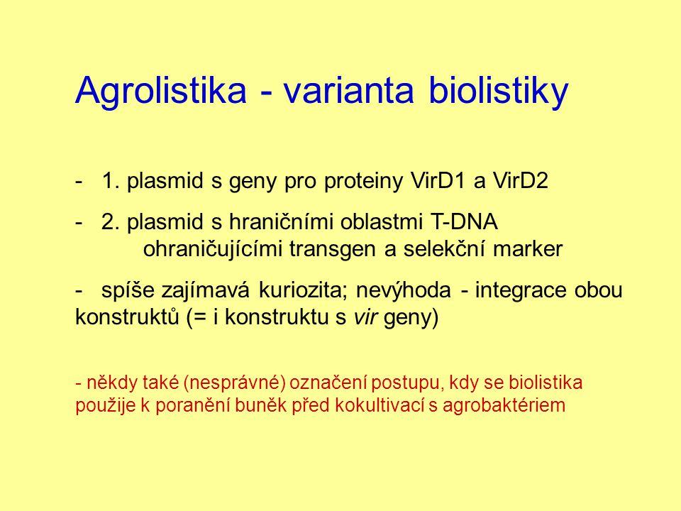 Agrolistika - varianta biolistiky