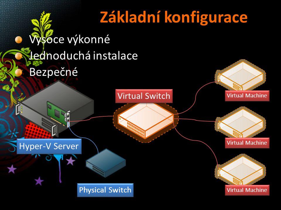 Základní konfigurace Vysoce výkonné Jednoduchá instalace Bezpečné