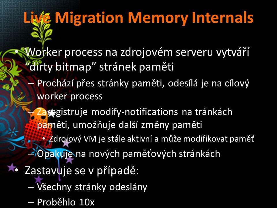 Live Migration Memory Internals