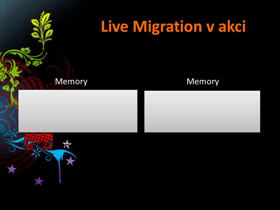 Live Migration v akci Memory Memory Server 1 Server 2 Configuration