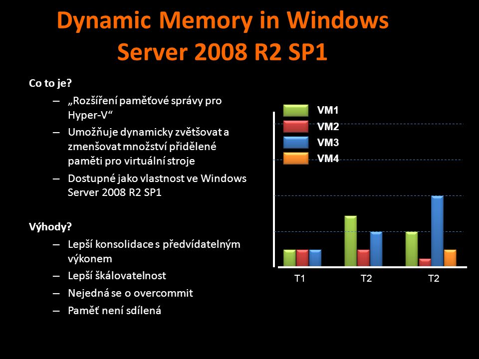 Dynamic Memory in Windows Server 2008 R2 SP1