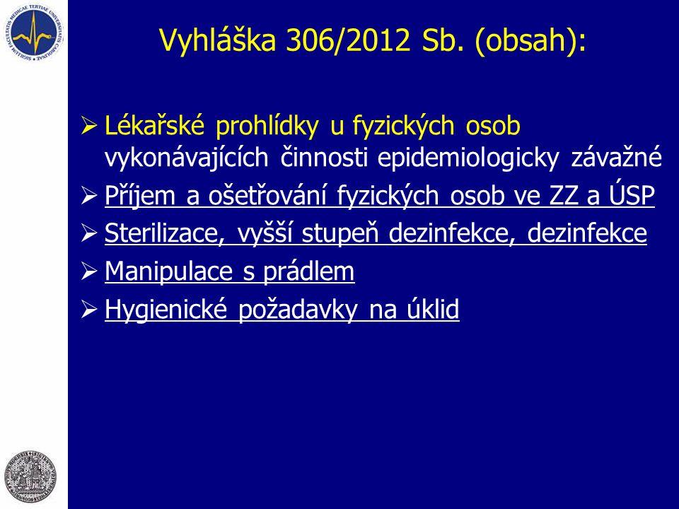 Vyhláška 306/2012 Sb. (obsah): Lékařské prohlídky u fyzických osob vykonávajících činnosti epidemiologicky závažné.