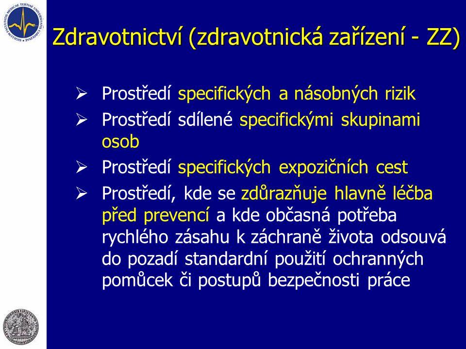 Zdravotnictví (zdravotnická zařízení - ZZ)