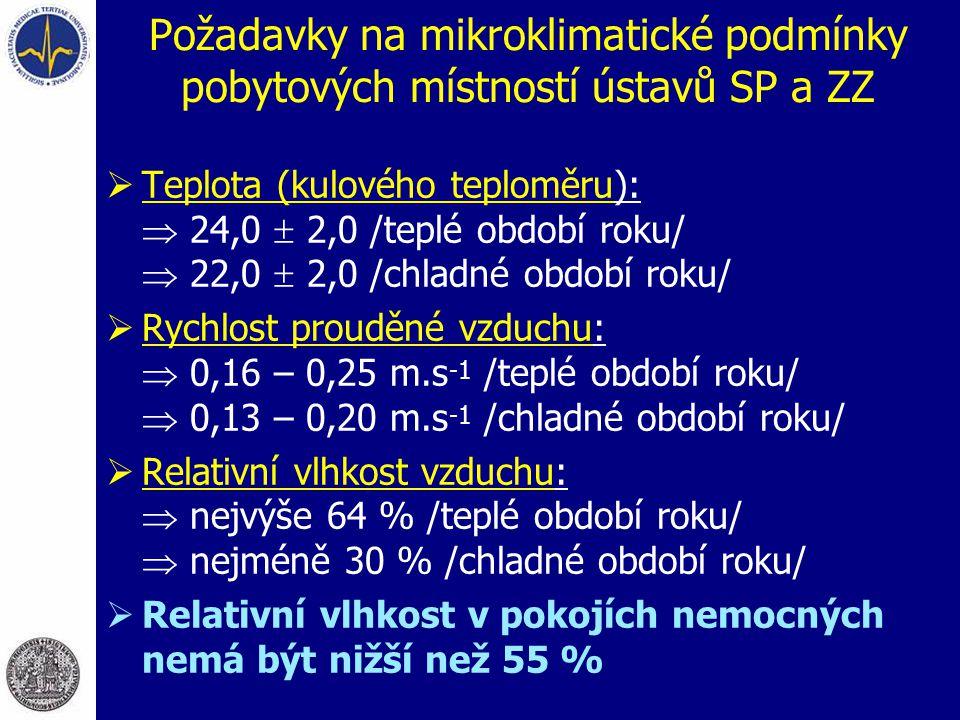 Požadavky na mikroklimatické podmínky pobytových místností ústavů SP a ZZ