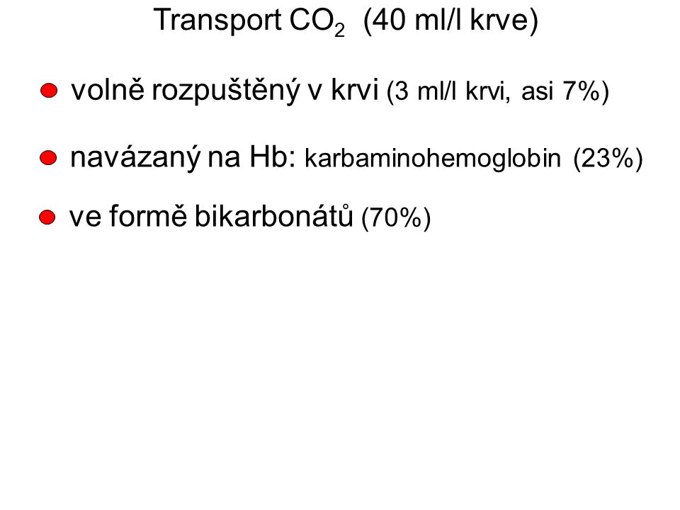 Transport CO2 (40 ml/l krve)