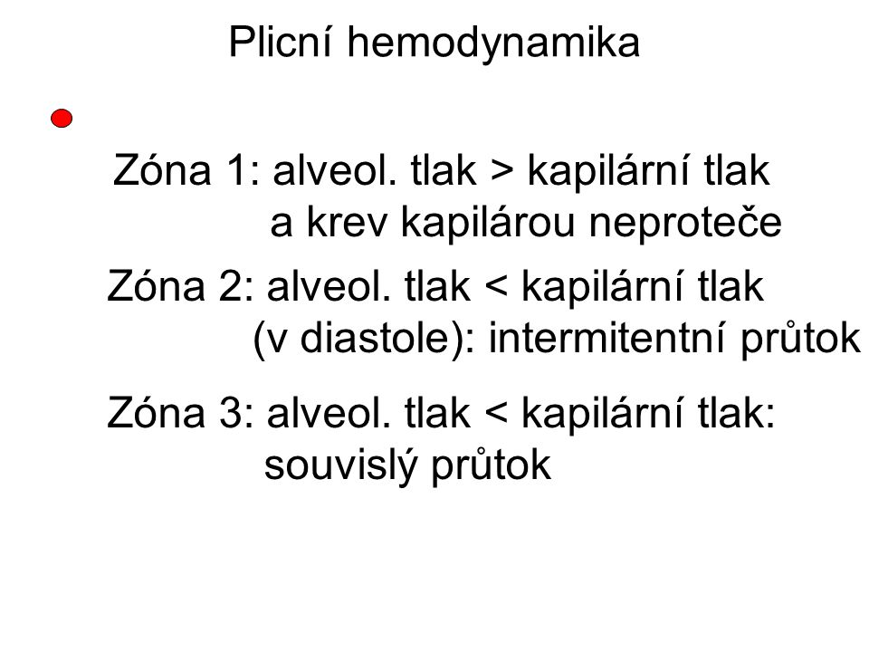 Plicní hemodynamika Zóna 1: alveol. tlak > kapilární tlak. a krev kapilárou neproteče. Zóna 2: alveol. tlak < kapilární tlak.