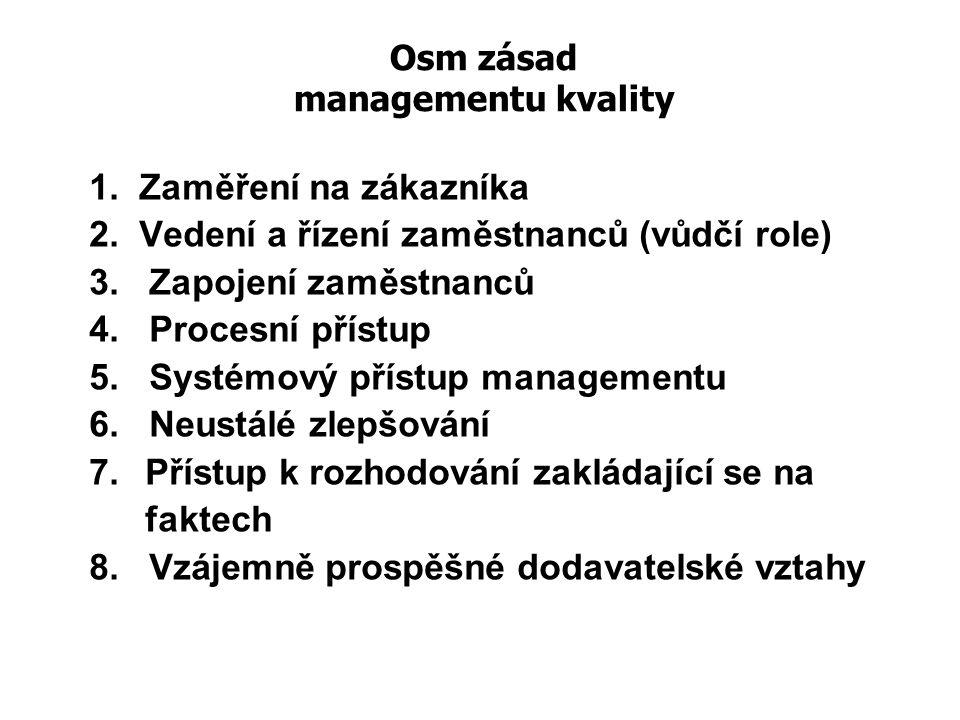 Osm zásad managementu kvality