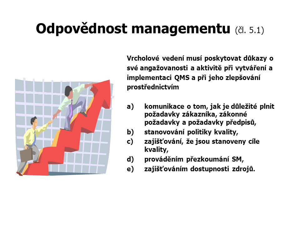 Odpovědnost managementu (čl. 5.1)