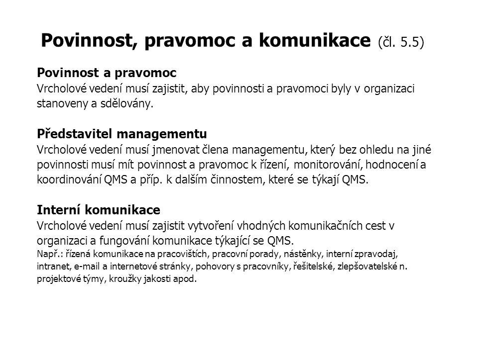 Povinnost, pravomoc a komunikace (čl. 5.5)