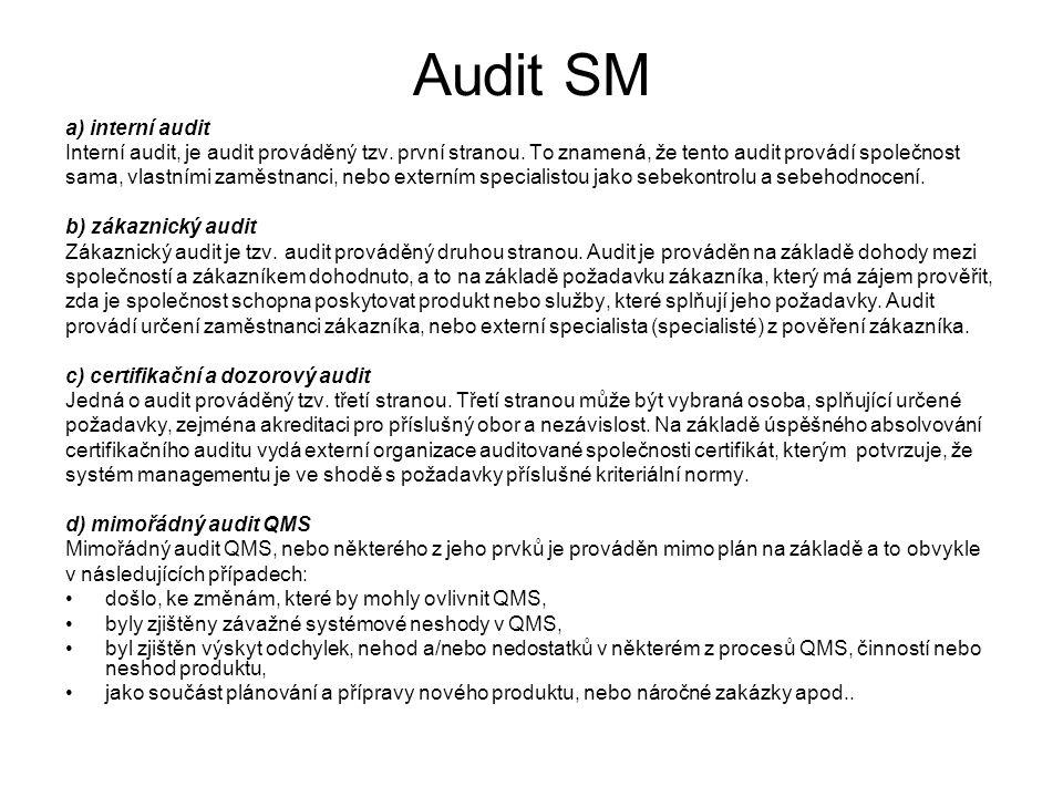 Audit SM a) interní audit
