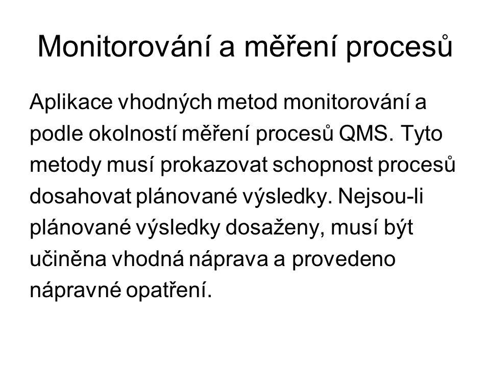 Monitorování a měření procesů