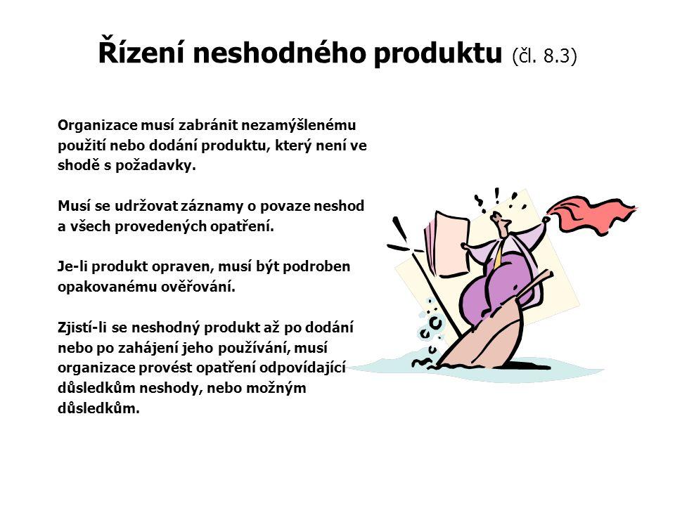 Řízení neshodného produktu (čl. 8.3)