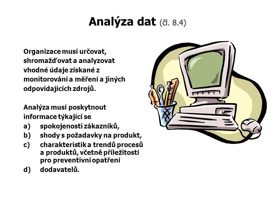 Analýza dat (čl. 8.4) Organizace musí určovat,