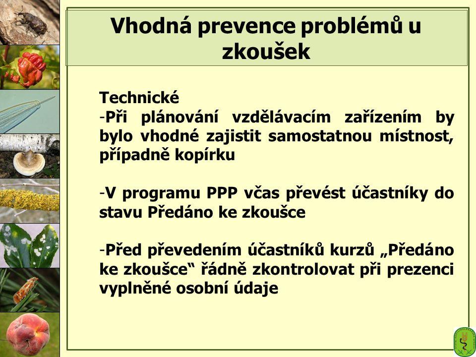 Vhodná prevence problémů u zkoušek