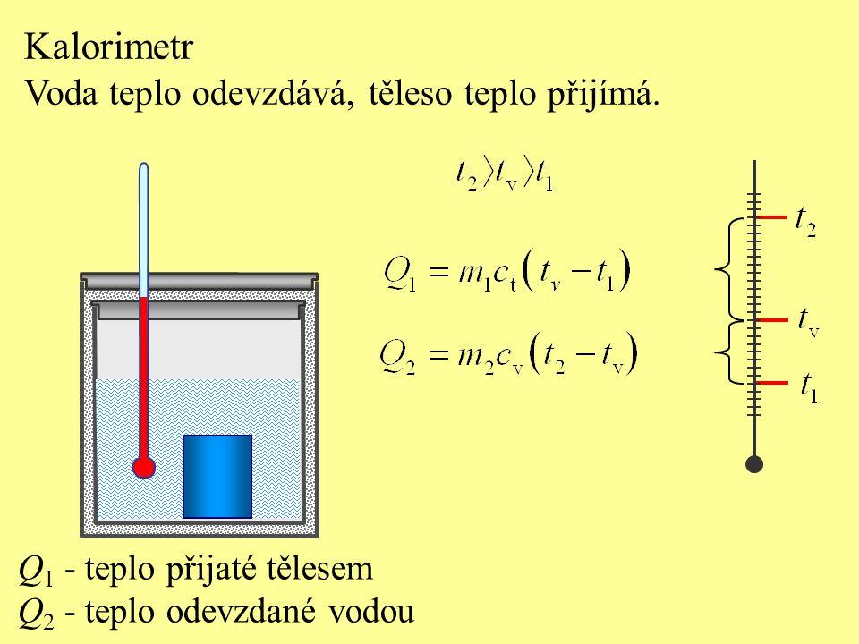 Kalorimetr Voda teplo odevzdává, těleso teplo přijímá.