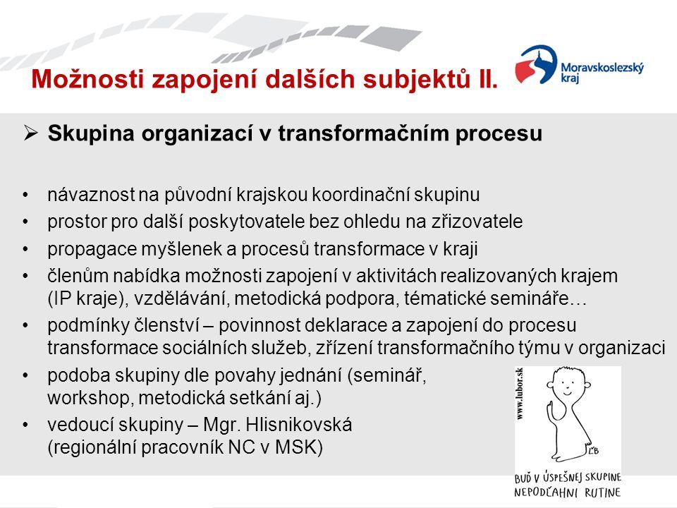Možnosti zapojení dalších subjektů II.