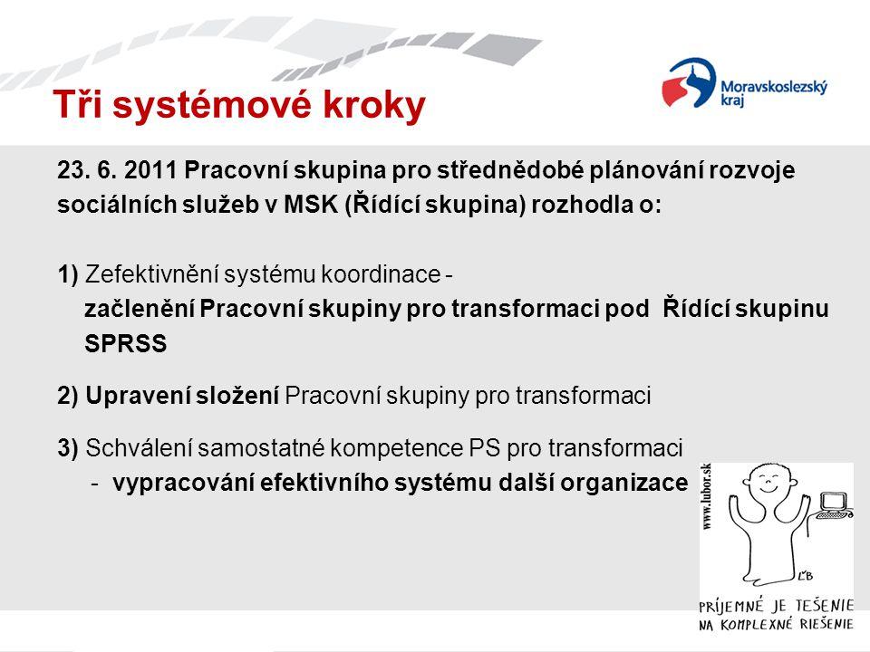 Tři systémové kroky