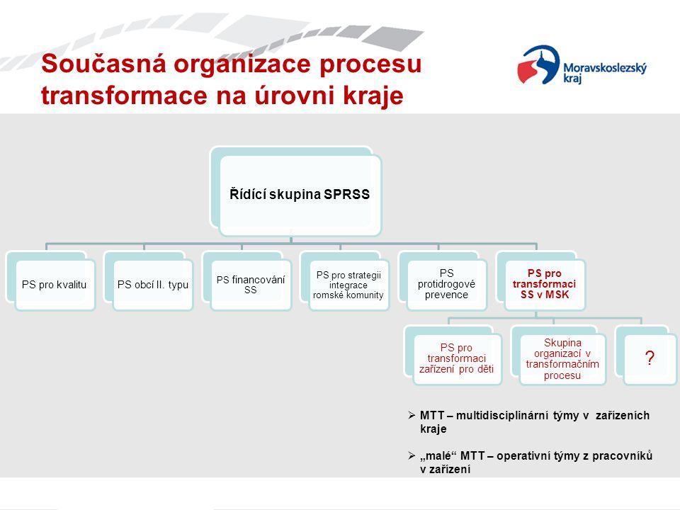 Současná organizace procesu transformace na úrovni kraje