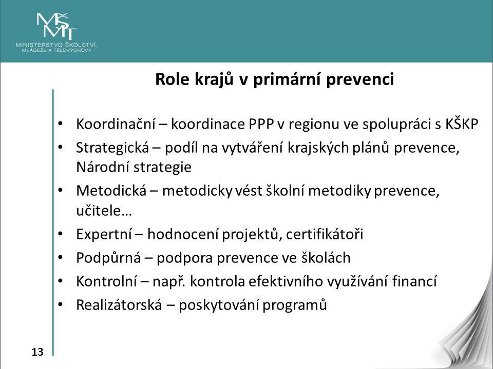 Role krajů v primární prevenci