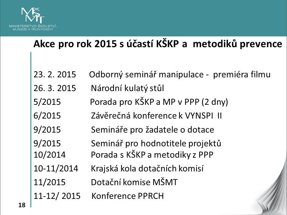 Akce pro rok 2015 s účastí KŠKP a metodiků prevence