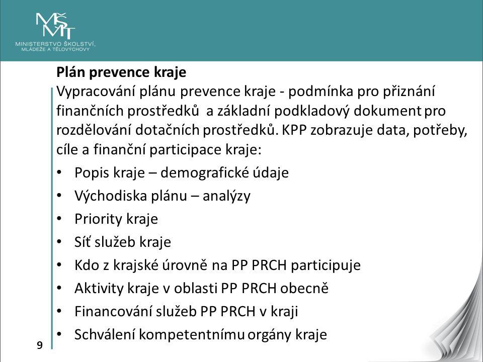 Plán prevence kraje Vypracování plánu prevence kraje - podmínka pro přiznání finančních prostředků a základní podkladový dokument pro rozdělování dotačních prostředků. KPP zobrazuje data, potřeby, cíle a finanční participace kraje:
