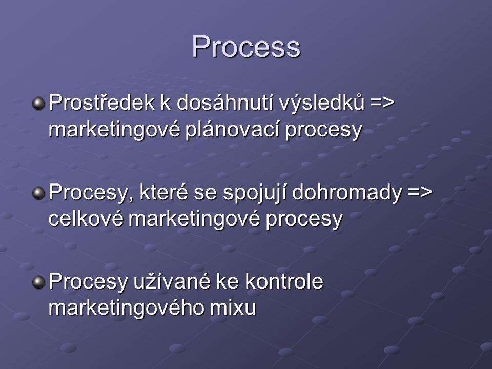 Process Prostředek k dosáhnutí výsledků => marketingové plánovací procesy. Procesy, které se spojují dohromady => celkové marketingové procesy.