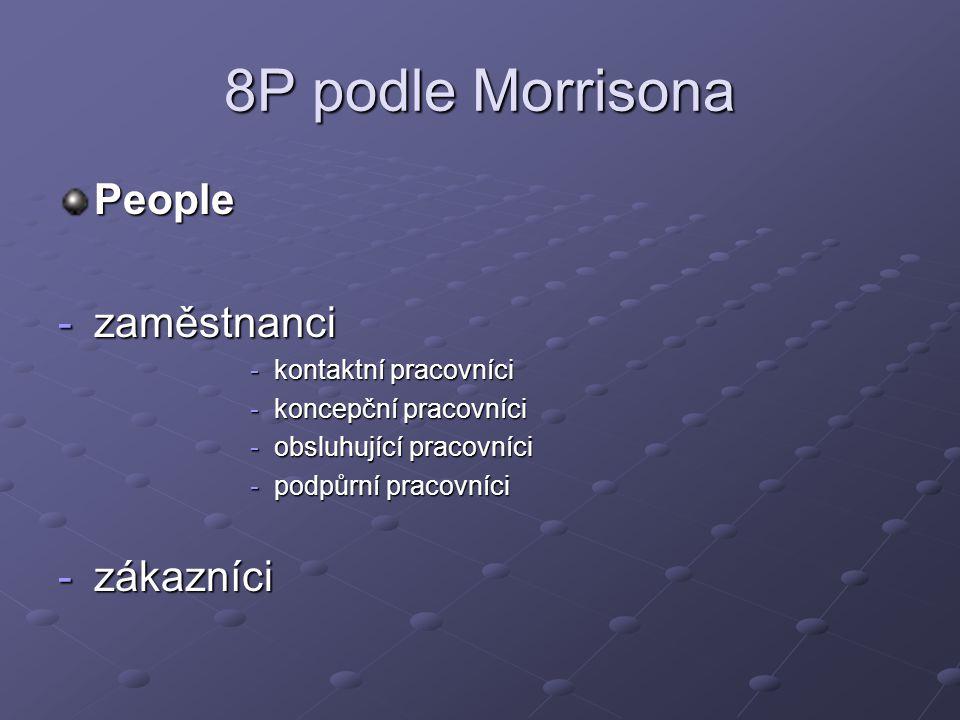 8P podle Morrisona People zaměstnanci zákazníci kontaktní pracovníci