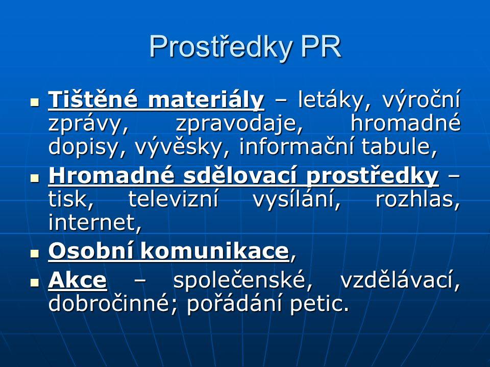Prostředky PR Tištěné materiály – letáky, výroční zprávy, zpravodaje, hromadné dopisy, vývěsky, informační tabule,