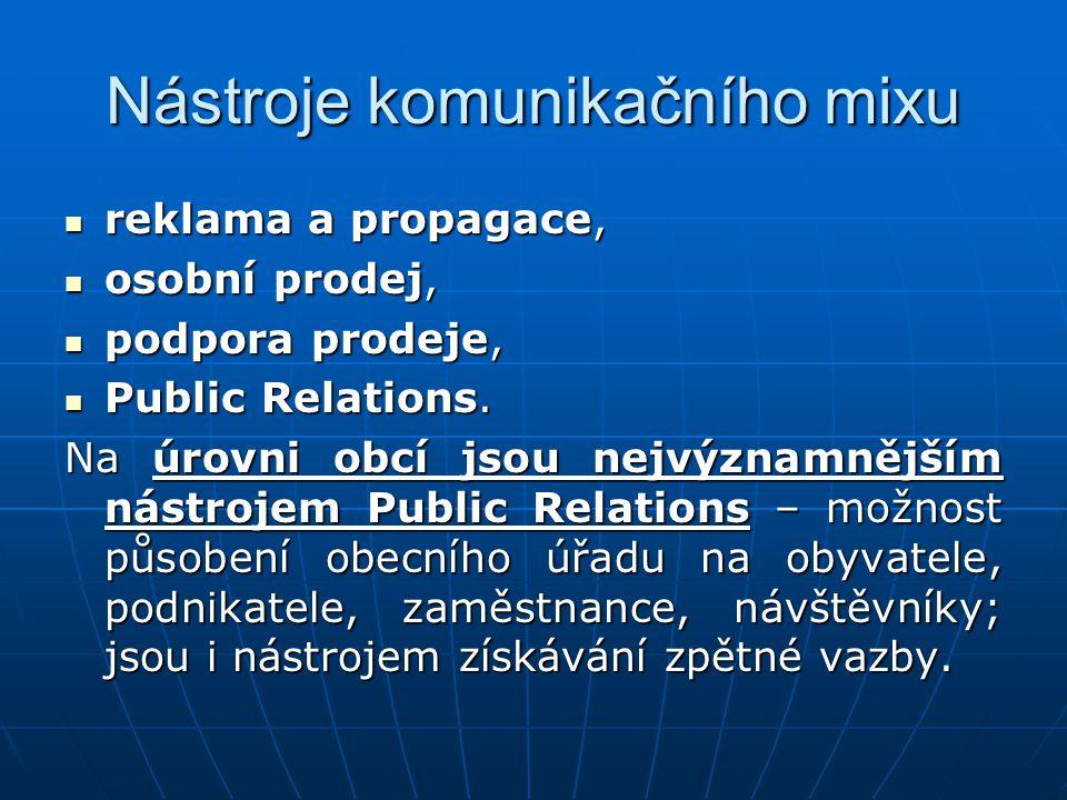 Nástroje komunikačního mixu