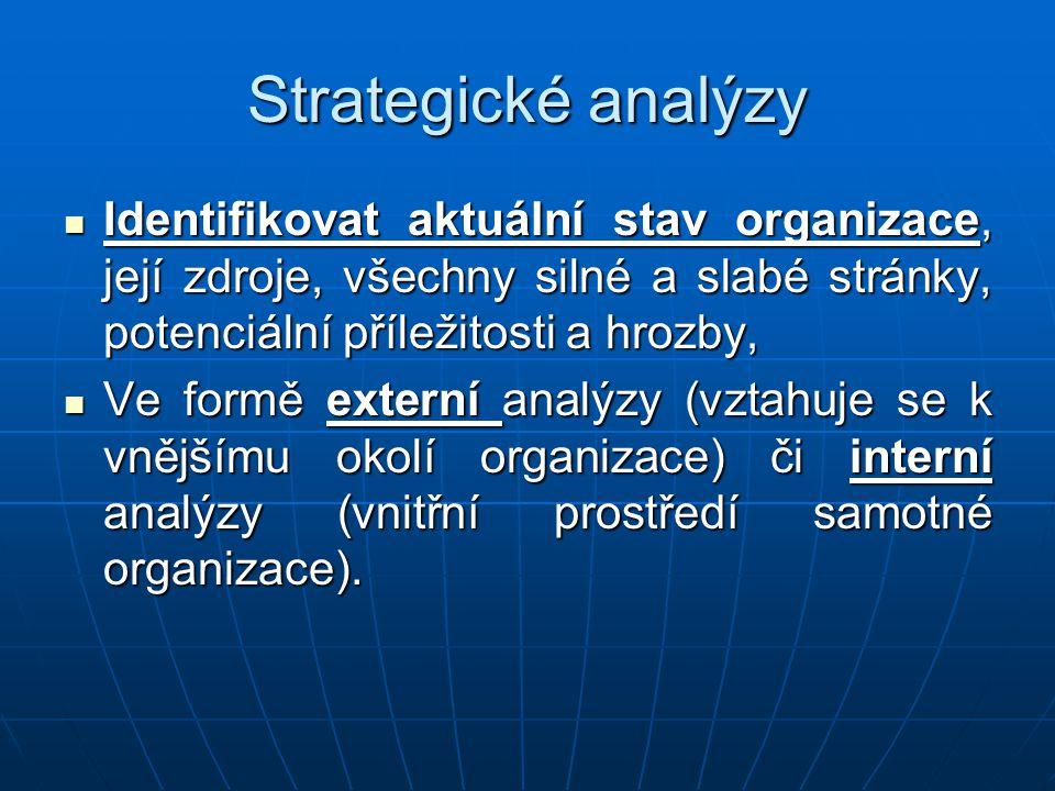 Strategické analýzy Identifikovat aktuální stav organizace, její zdroje, všechny silné a slabé stránky, potenciální příležitosti a hrozby,