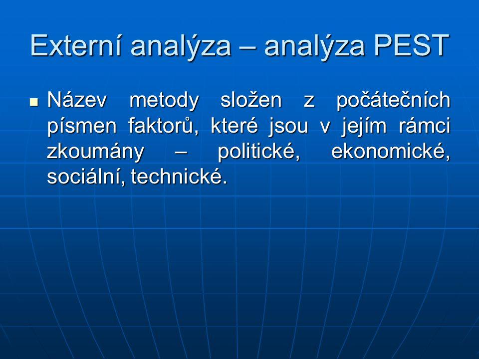 Externí analýza – analýza PEST