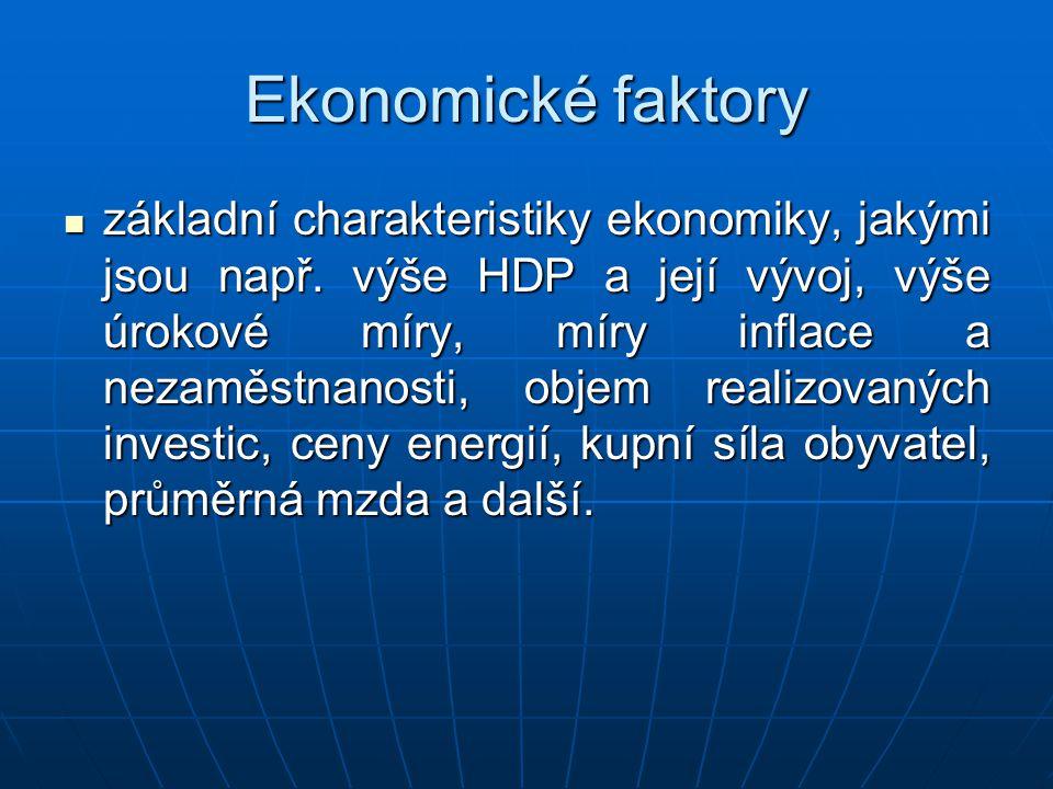 Ekonomické faktory