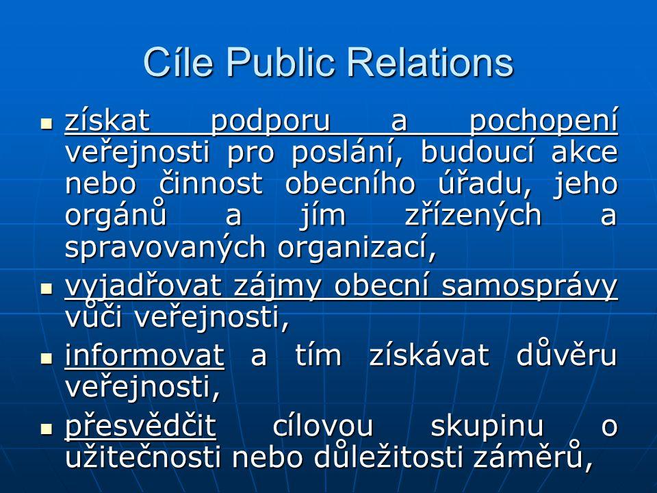 Cíle Public Relations