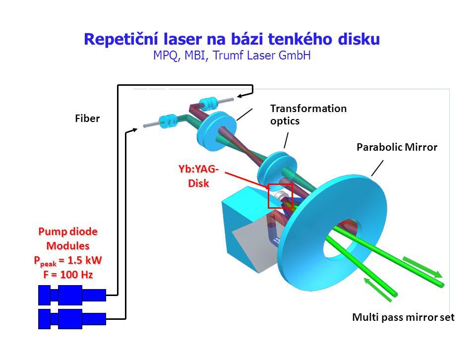 Repetiční laser na bázi tenkého disku
