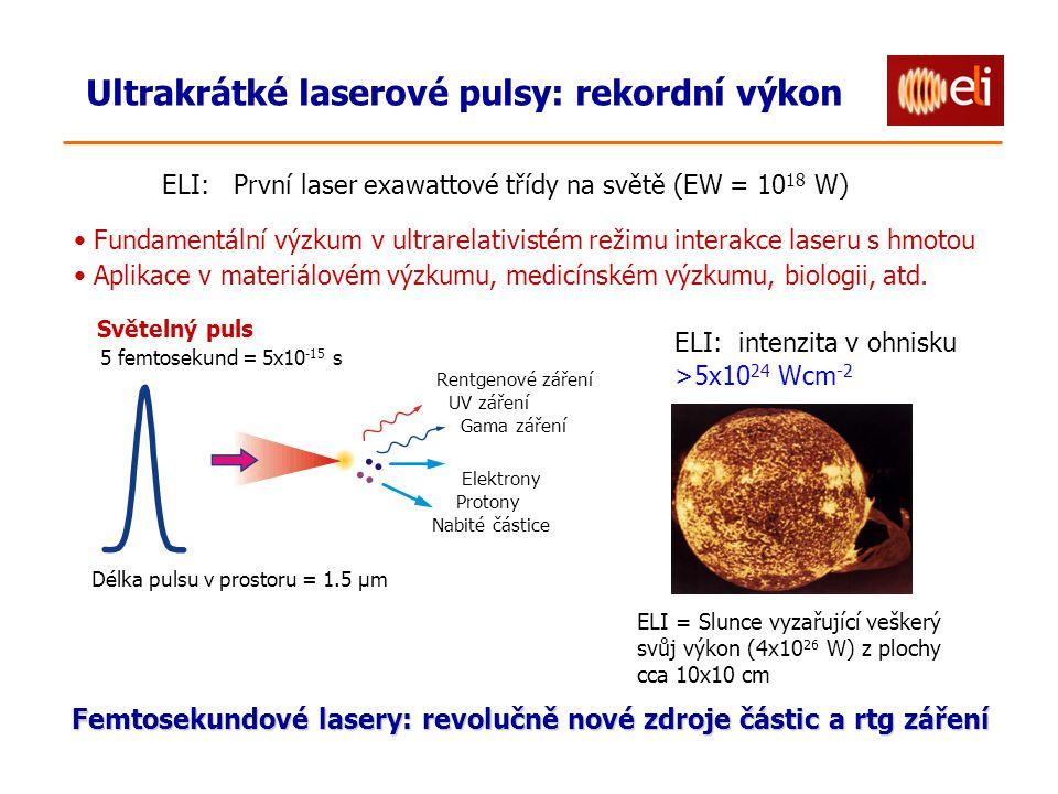 Ultrakrátké laserové pulsy: rekordní výkon