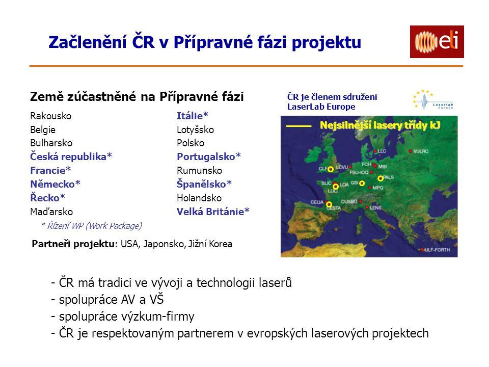 Začlenění ČR v Přípravné fázi projektu