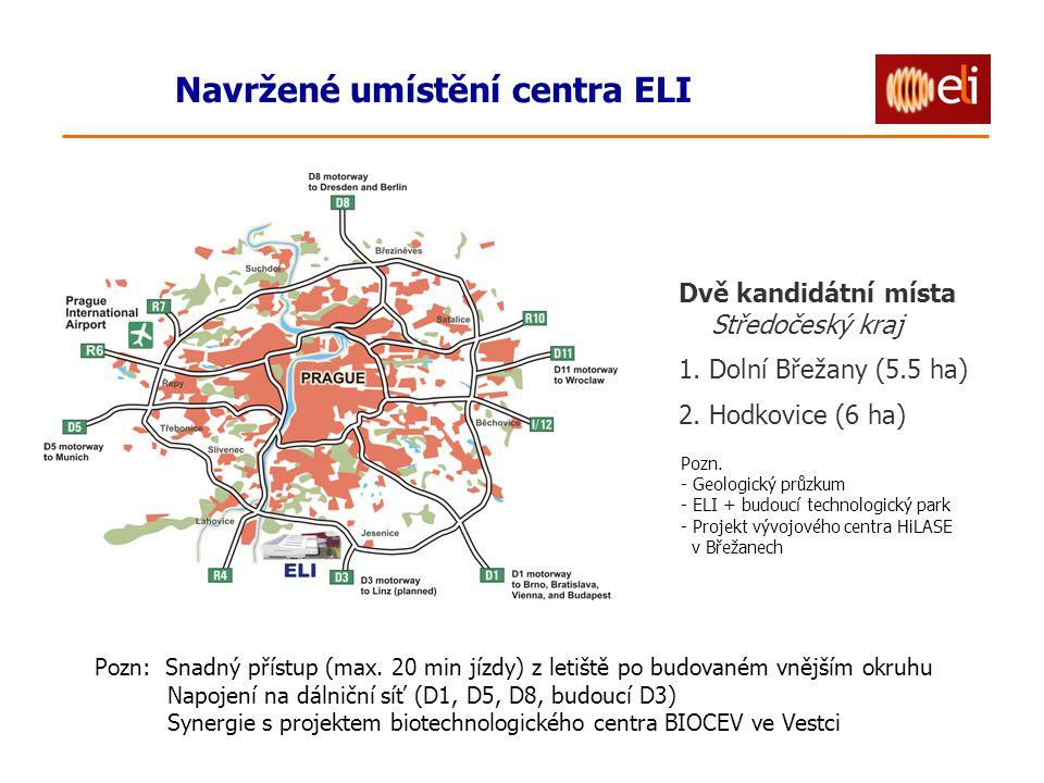 Navržené umístění centra ELI