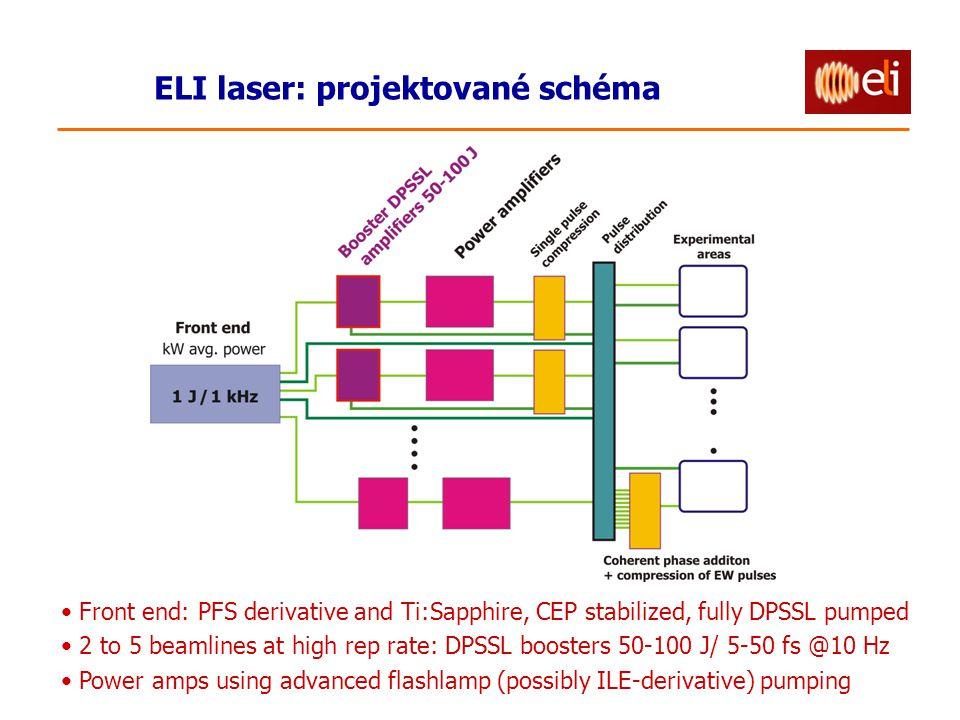 ELI laser: projektované schéma