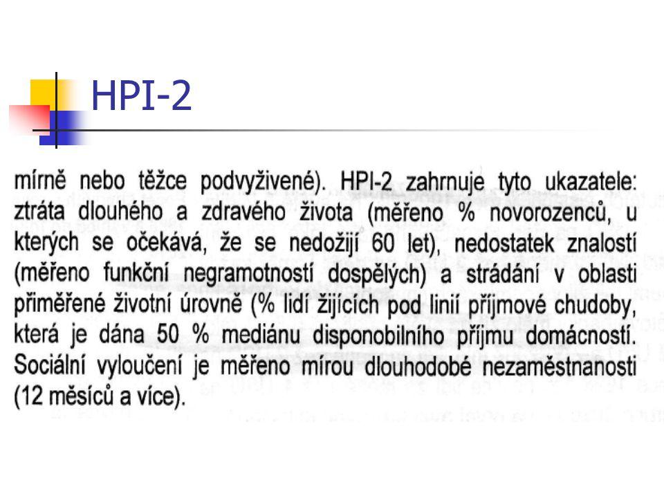HPI-2