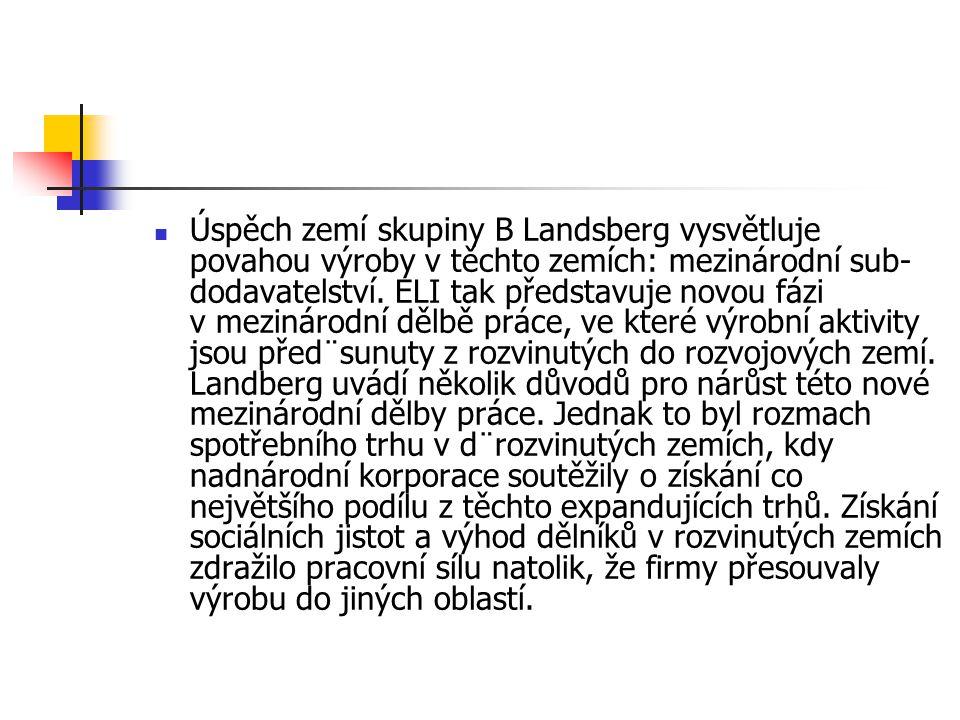 Úspěch zemí skupiny B Landsberg vysvětluje povahou výroby v těchto zemích: mezinárodní sub-dodavatelství.