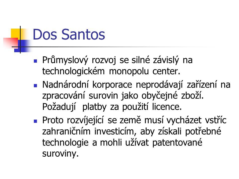 Dos Santos Průmyslový rozvoj se silné závislý na technologickém monopolu center.