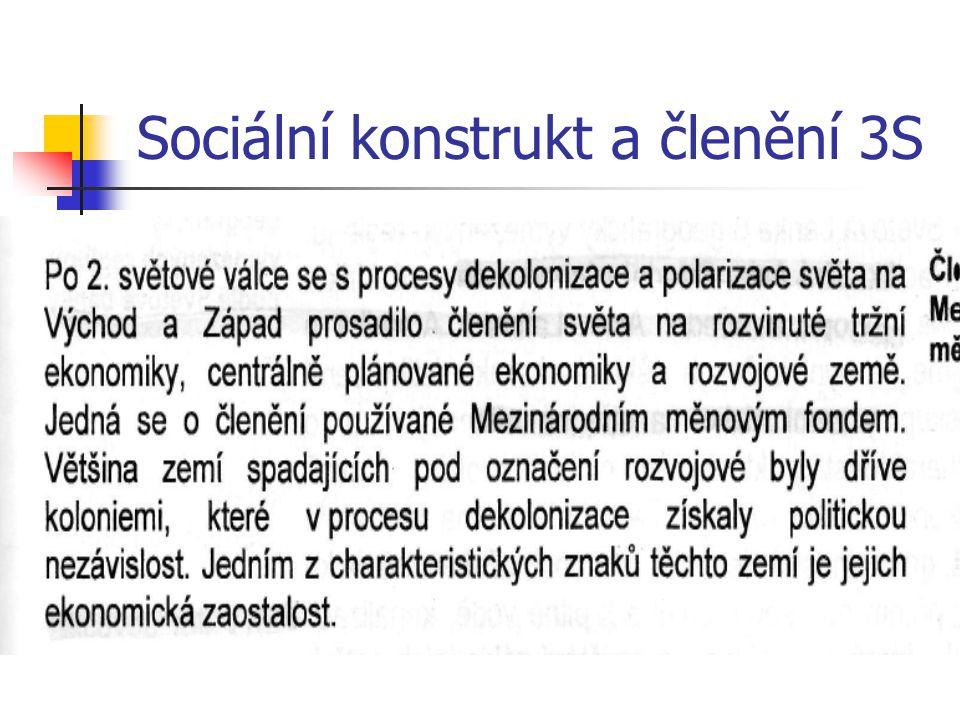 Sociální konstrukt a členění 3S