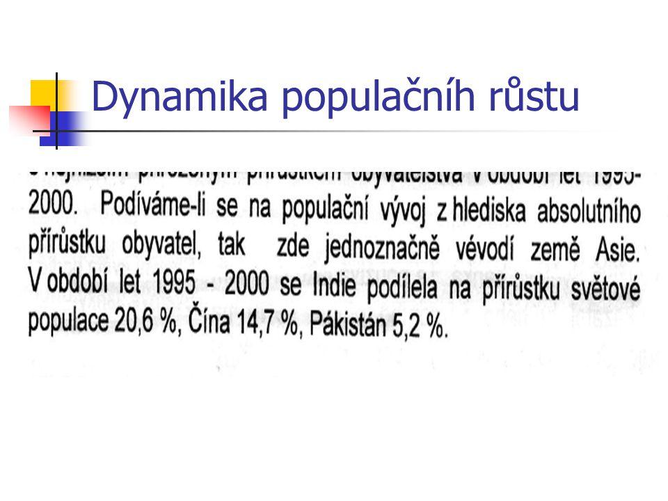 Dynamika populačníh růstu