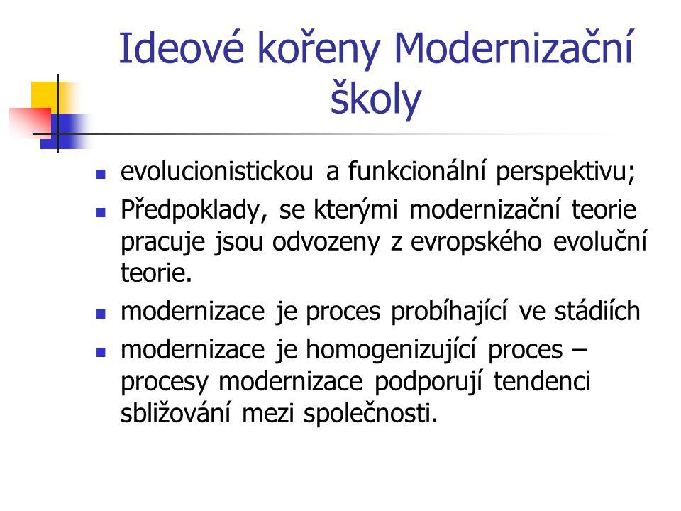 Ideové kořeny Modernizační školy