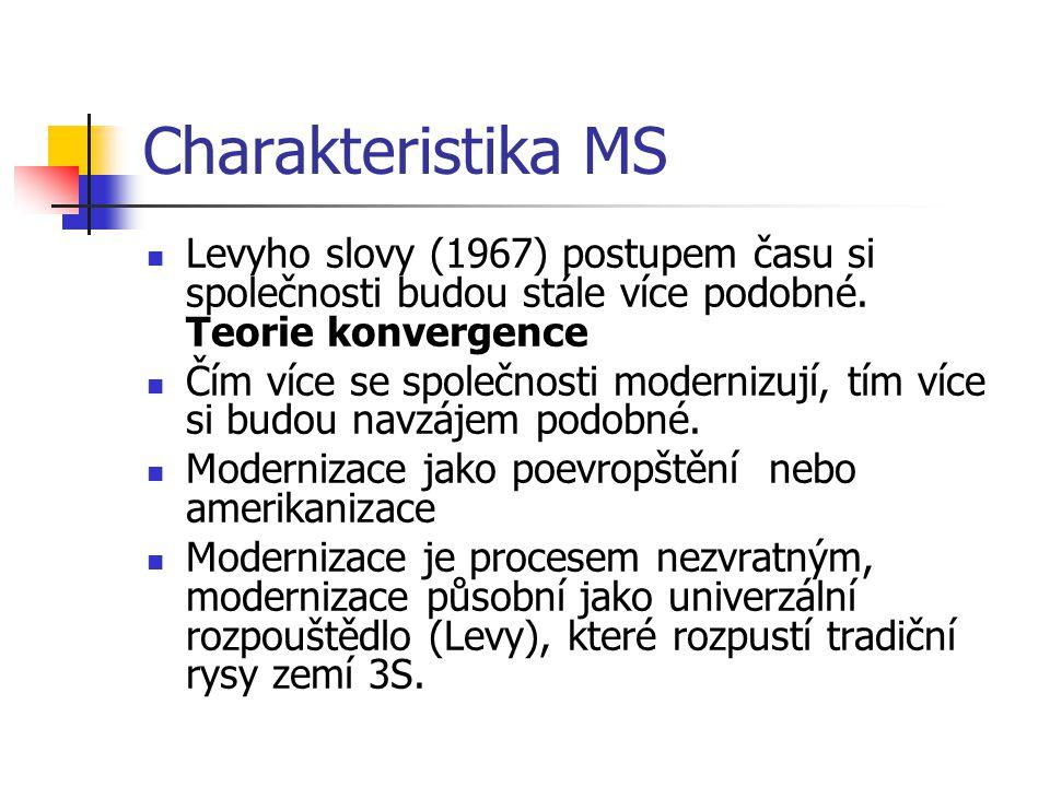 Charakteristika MS Levyho slovy (1967) postupem času si společnosti budou stále více podobné. Teorie konvergence.