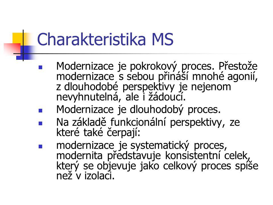 Charakteristika MS