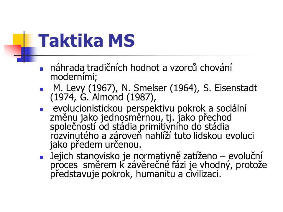 Taktika MS náhrada tradičních hodnot a vzorců chování moderními;