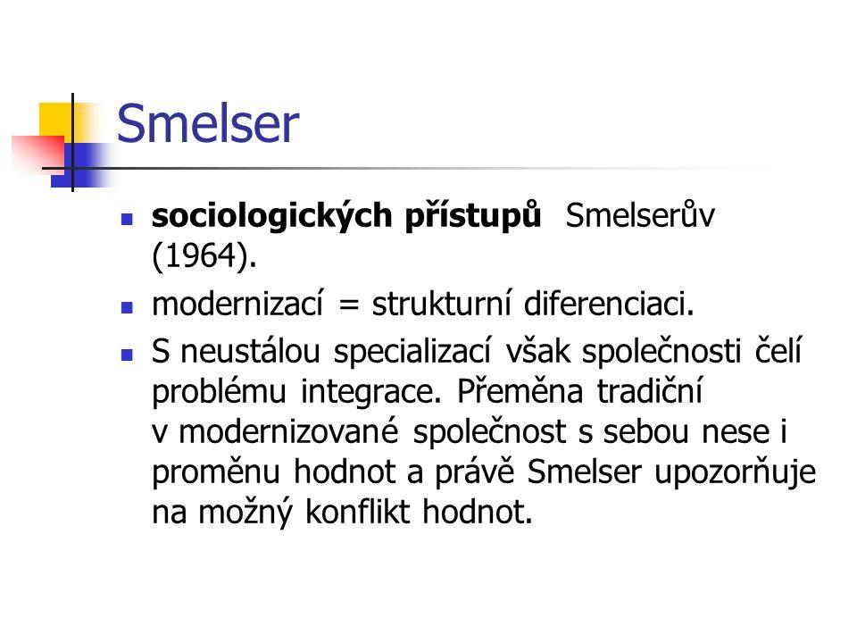 Smelser sociologických přístupů Smelserův (1964).