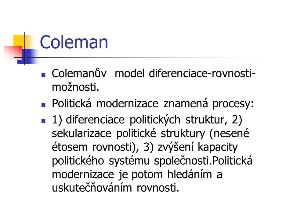 Coleman Colemanův model diferenciace-rovnosti-možnosti.